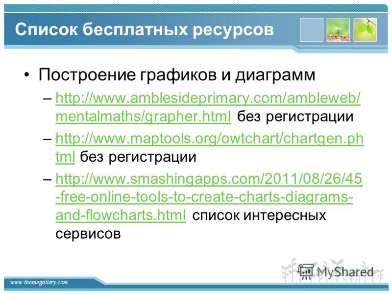 www.themegallery.com Список бесплатных ресурсов Построение графиков и диаграмм –http://www.amblesideprimary.com/ambleweb/ mentalmaths/grapher.html без регистрацииhttp://www.amblesideprimary.com/ambleweb/ mentalmaths/grapher.html –http://www.maptools.