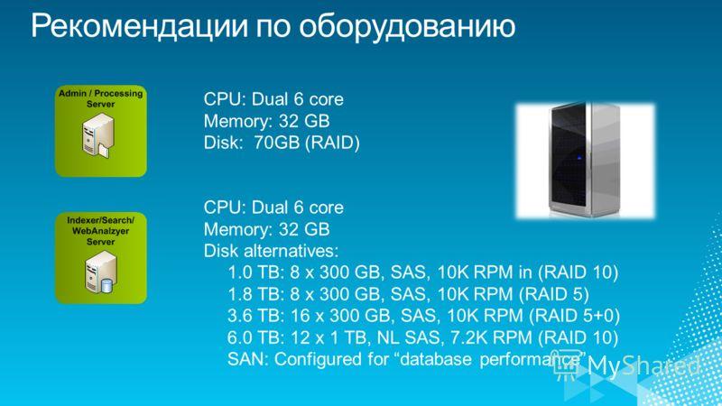 CPU: Dual 6 core Memory: 32 GB Disk: 70GB (RAID) CPU: Dual 6 core Memory: 32 GB Disk alternatives: 1.0 TB: 8 x 300 GB, SAS, 10K RPM in (RAID 10) 1.8 TB: 8 x 300 GB, SAS, 10K RPM (RAID 5) 3.6 TB: 16 x 300 GB, SAS, 10K RPM (RAID 5+0) 6.0 TB: 12 x 1 TB,