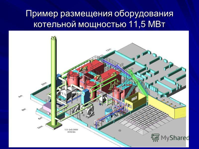 Пример размещения оборудования котельной мощностью 11,5 МВт