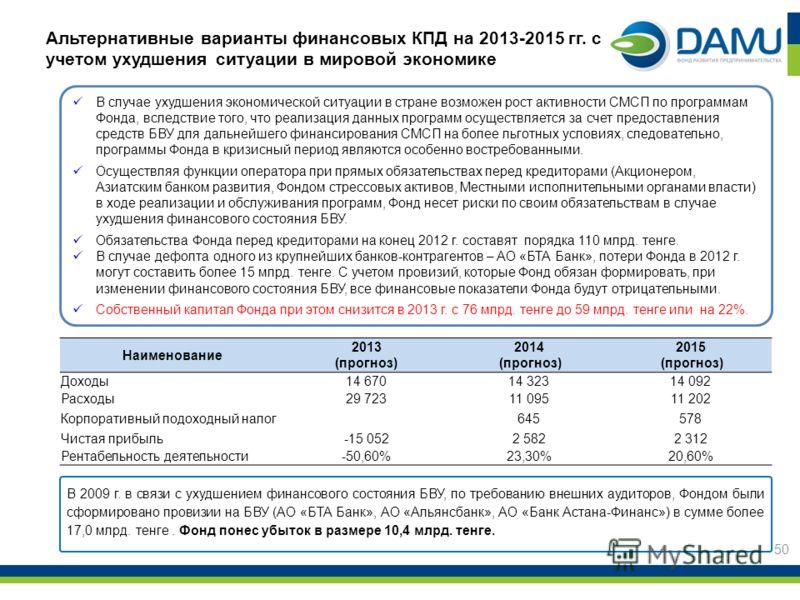 50 Альтернативные варианты финансовых КПД на 2013-2015 гг. с учетом ухудшения ситуации в мировой экономике Наименование 2013 (прогноз) 2014 (прогноз) 2015 (прогноз) Доходы14 67014 32314 092 Расходы29 72311 09511 202 Корпоративный подоходный налог 645