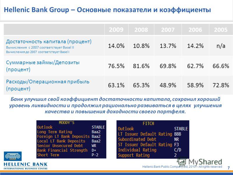 Hellenic Bank Public Company Ltd, 2010 – All rights reserved 7 Hellenic Bank Group – Основные показатели и коэффициенты 2009 2008200720062005 Достаточность капитала (процент) Вычисления с 2007 соответствует Basel II Вычисления до 2007 соответствует B