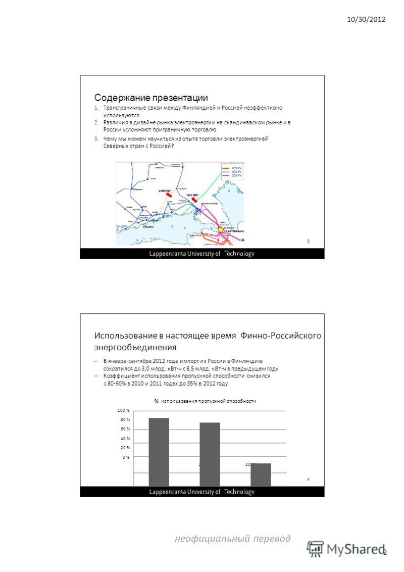 10/30/2012 Содержание презентации 1.Трансграничные связи между Финляндией и Россией неэффективно используются 2.Различия в дизайне рынка электроэнергии на скандинавском рынке и в России усложняют приграничную торговлю 3.Чему мы можем научиться из опы