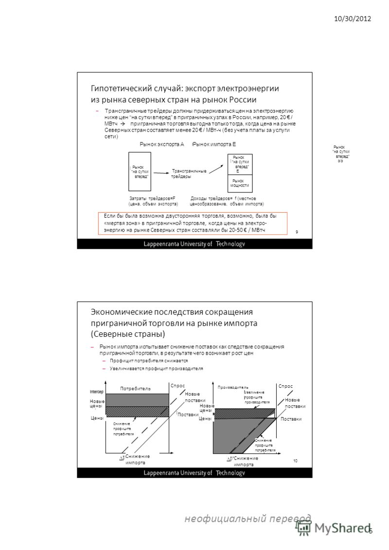 10/30/2012 Гипотетический случай: экспорт электроэнергии из рынка северных стран на рынок России Трансграничные трейдеры должны придерживаться цен на электроэнергию ниже цен на сутки вперед в приграничных узлах в России, например, 20 / МВтч пригранич