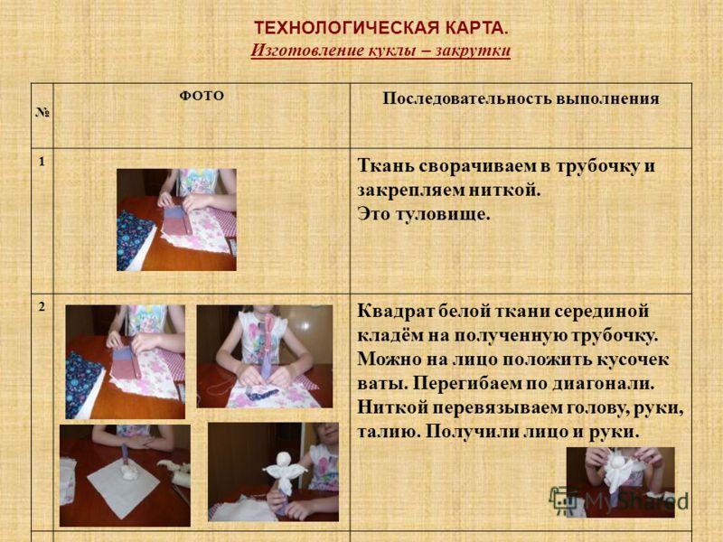 ТЕХНОЛОГИЧЕСКАЯ КАРТА. Изготовление куклы – закрутки ФОТО Последовательность выполнения 1 Ткань сворачиваем в трубочку и закрепляем ниткой. Это туловище. 2 Квадрат белой ткани серединой кладём на полученную трубочку. Можно на лицо положить кусочек ва