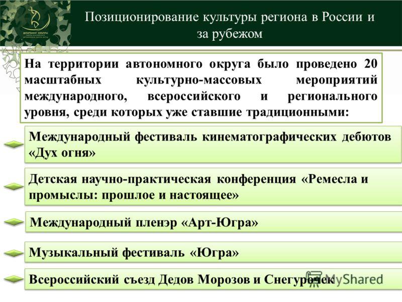 Позиционирование культуры региона в России и за рубежом На территории автономного округа было проведено 20 масштабных культурно-массовых мероприятий международного, всероссийского и регионального уровня, среди которых уже ставшие традиционными: Между