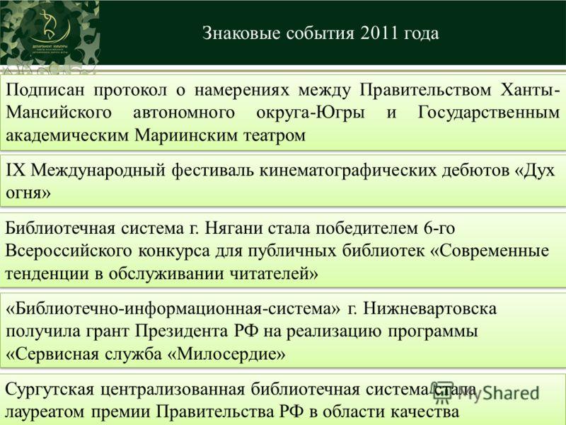 Знаковые события 2011 года Подписан протокол о намерениях между Правительством Ханты- Мансийского автономного округа-Югры и Государственным академическим Мариинским театром IX Международный фестиваль кинематографических дебютов «Дух огня» Сургутская