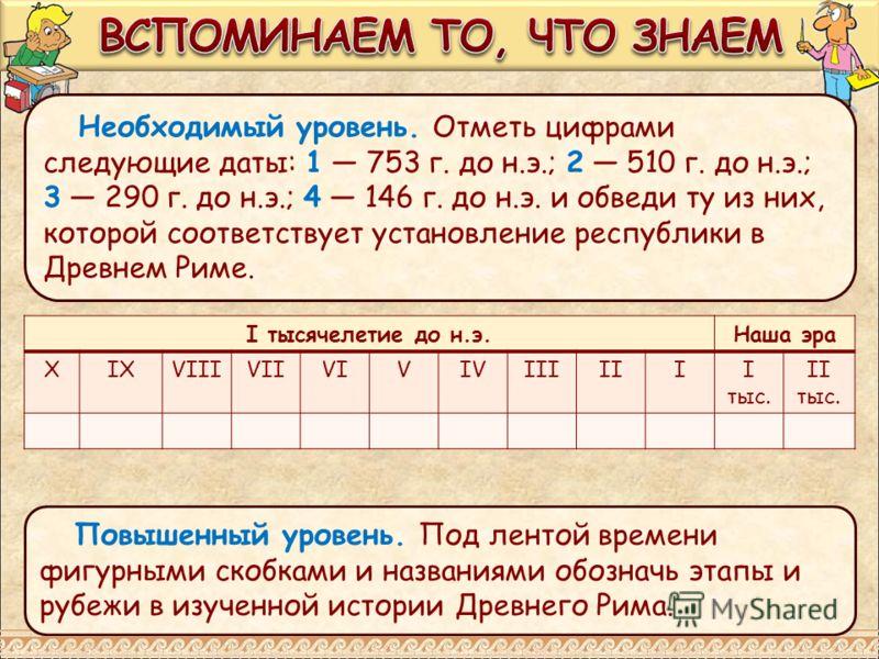 I тысячелетие до н.э.Наша эра XIXVIIIVIIVIVIVIIIIIII тыс. II тыс. Необходимый уровень. Отметь цифрами следующие даты: 1 753 г. до н.э.; 2 510 г. до н.э.; 3 290 г. до н.э.; 4 146 г. до н.э. и обведи ту из них, которой соответствует установление респуб