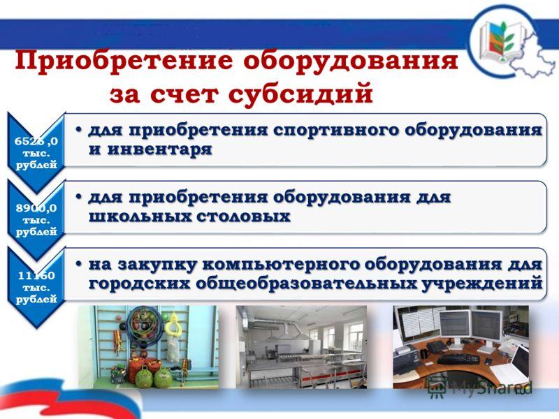 6525,0 тыс. рублей для приобретения спортивного оборудования и инвентаря для приобретения спортивного оборудования и инвентаря 8900,0 тыс. рублей для приобретения оборудования для школьных столовых для приобретения оборудования для школьных столовых