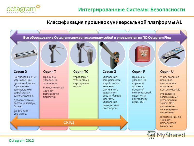 Octagram 2012 Классификация прошивок универсальной платформы A1 СКУД Все оборудование Octagram совместимо между собой и управляется из ПО Octagram Flex Интегрированные Системы Безопасности