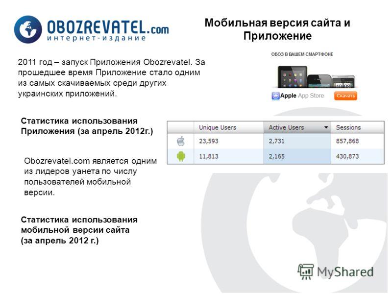 Мобильная версия сайта и Приложение 2011 год – запуск Приложения Obozrevatel. За прошедшее время Приложение стало одним из самых скачиваемых среди других украинских приложений. Статистика использования Приложения (за апрель 2012г.) Статистика использ