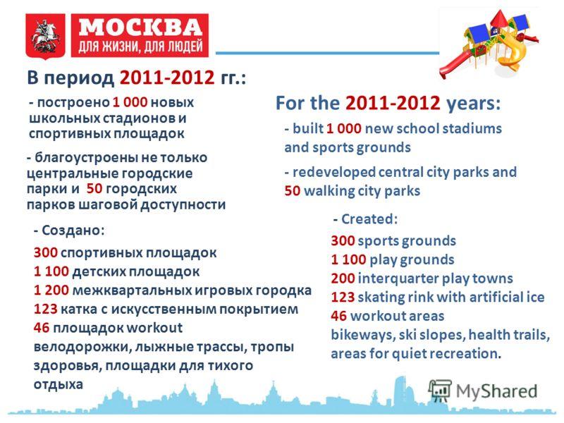 В период 2011-2012 гг.: - построено 1 000 новых школьных стадионов и спортивных площадок - благоустроены не только центральные городские парки и 50 городских парков шаговой доступности - Cоздано: 300 спортивных площадок 1 100 детских площадок 1 200 м