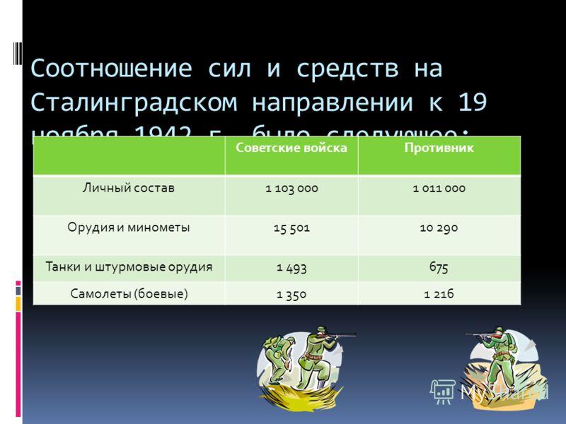 Соотношение сил и средств на Сталинградском направлении к 19 ноября 1942 г. было следующее: Советские войскаПротивник Личный состав1 103 0001 011 000 Орудия и минометы15 50110 290 Танки и штурмовые орудия1 493675 Самолеты (боевые)1 3501 216
