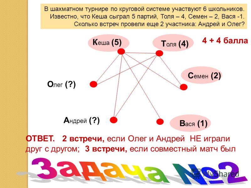 В шахматном турнире по круговой системе участвуют 6 школьников. Известно, что Кеша сыграл 5 партий, Толя – 4, Семен – 2, Вася -1. Сколько встреч провели еще 2 участника: Андрей и Олег? К еша (5) А ндрей (?) С емен (2) В ася (1) Т оля (4) ОТВЕТ. 2 вст