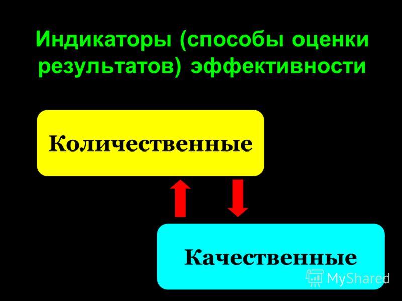 Индикаторы (способы оценки результатов) эффективности Количественные Качественные