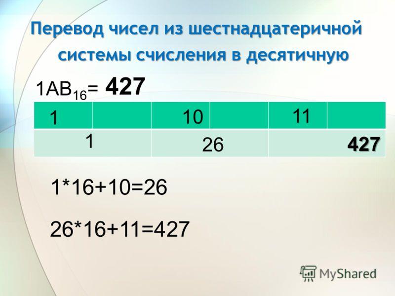 Перевод чисел из шестнадцатеричной системы счисления в десятичную 1AB 16 = 1 1 1010 1 26 427 1*16+10=26 26*16+11=427 427