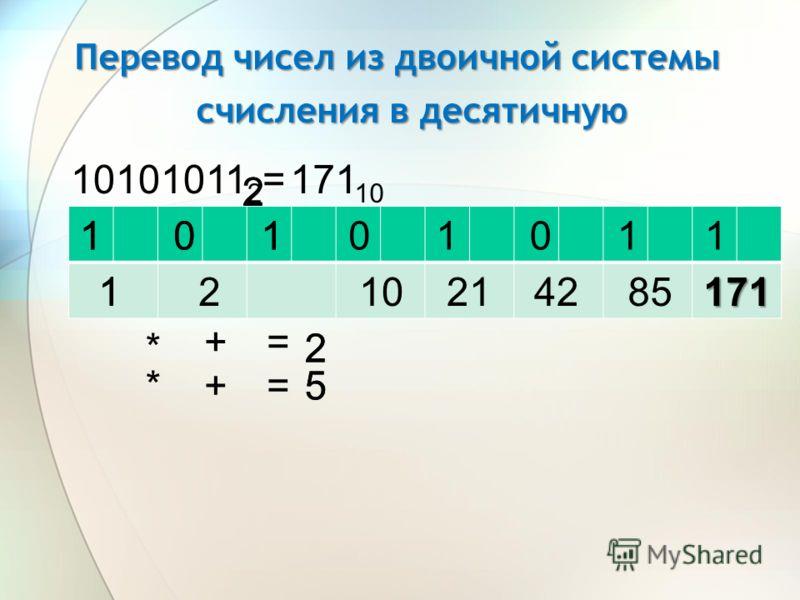 Перевод чисел из двоичной системы счисления в десятичную 10101011 2 = 100110111 1 1 * 2 + 0 = 22 2 *+ 1 = 2 55 10214285171 171 10