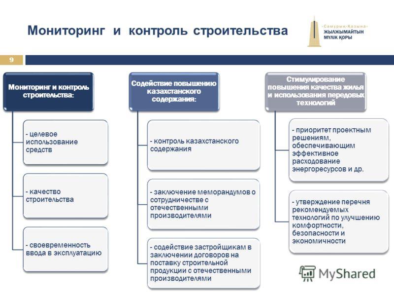 Мониторинг и контроль строительства Мониторинг и контроль строительства: - целевое использование средств - качество строительства - своевременность ввода в эксплуатацию Содействие повышению казахстанского содержания: - контроль казахстанского содержа