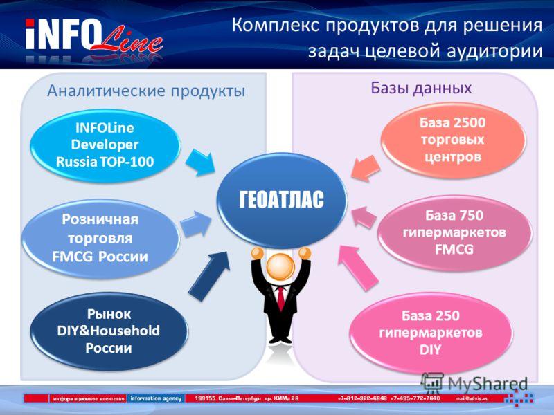Diy розничная торговля fmcg россии р