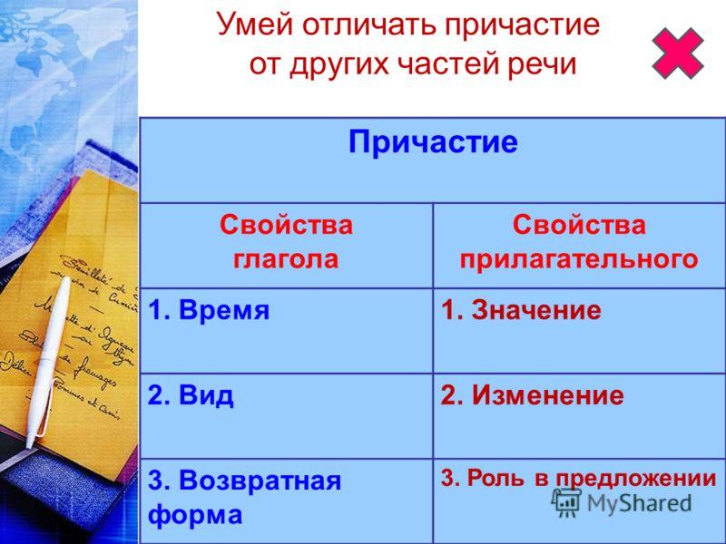 Причастие Свойства глагола Свойства прилагательного 1. Время1. Значение 2. Вид2. Изменение 3. Возвратная форма 3. Роль в предложении Умей отличать причастие от других частей речи