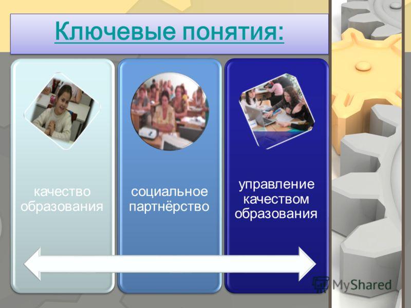 Ключевые понятия: Ключевые понятия: качество образования социальное партнёрство управление качеством образования