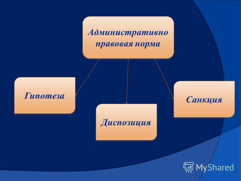 Административно правовая норма Гипотеза Санкция Диспозиция