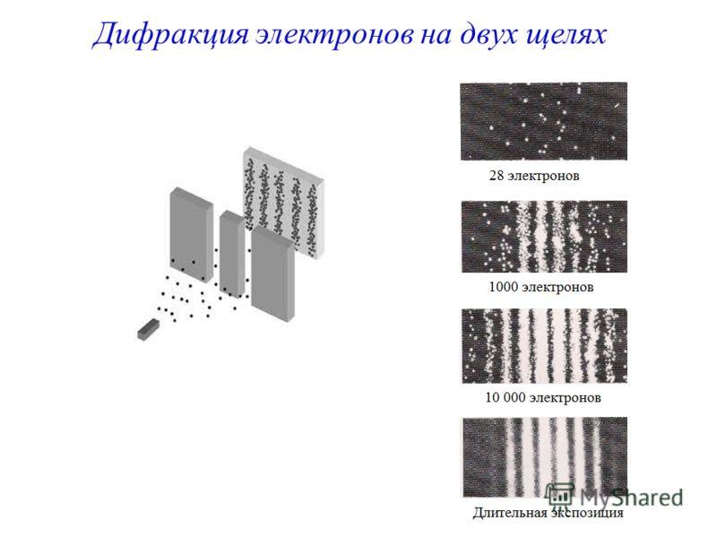 Дифракция электронов на двух щелях