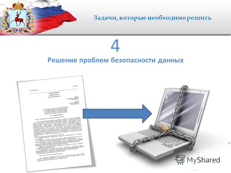 Задачи, которые необходимо решить Решение проблем безопасности данных 4