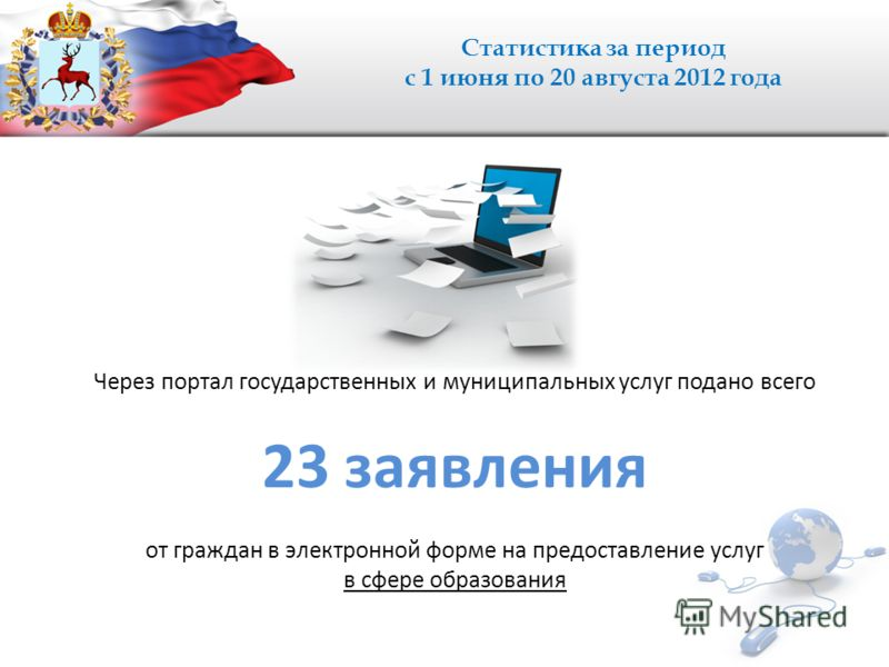 Статистика за период с 1 июня по 20 августа 2012 года Через портал государственных и муниципальных услуг подано всего 23 заявления от граждан в электронной форме на предоставление услуг в сфере образования