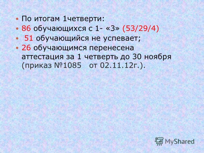 По итогам 1четверти: 86 обучающихся с 1- «3» (53/29/4) 51 обучающийся не успевает; 26 обучающимся перенесена аттестация за 1 четверть до 30 ноября (приказ 1085 от 02.11.12г.).