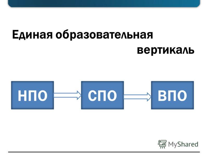 Единая образовательная вертикаль НПОСПОВПО
