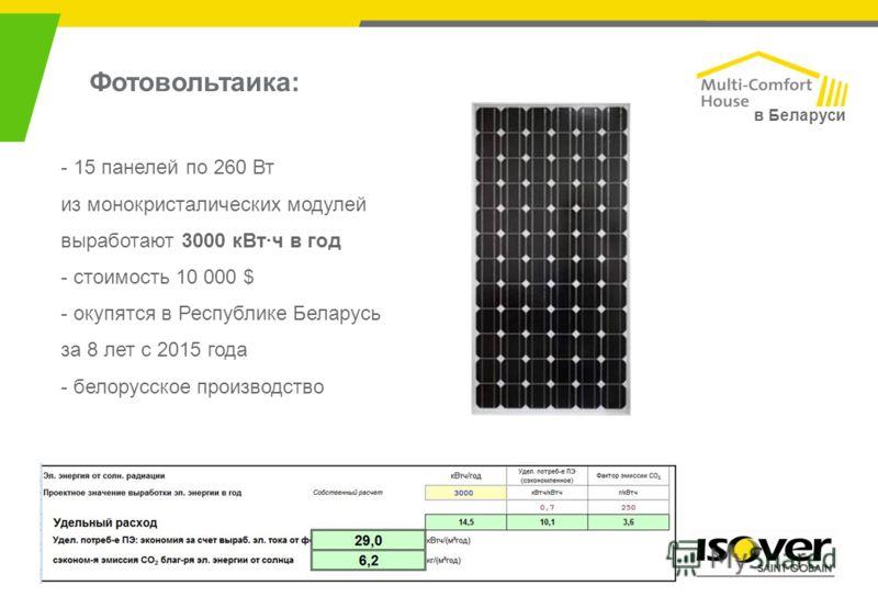 Фотовольтаика: в Беларуси - 15 панелей по 260 Вт из монокристалических модулей выработают 3000 кВт·ч в год - стоимость 10 000 $ - окупятся в Республике Беларусь за 8 лет с 2015 года - белорусское производство