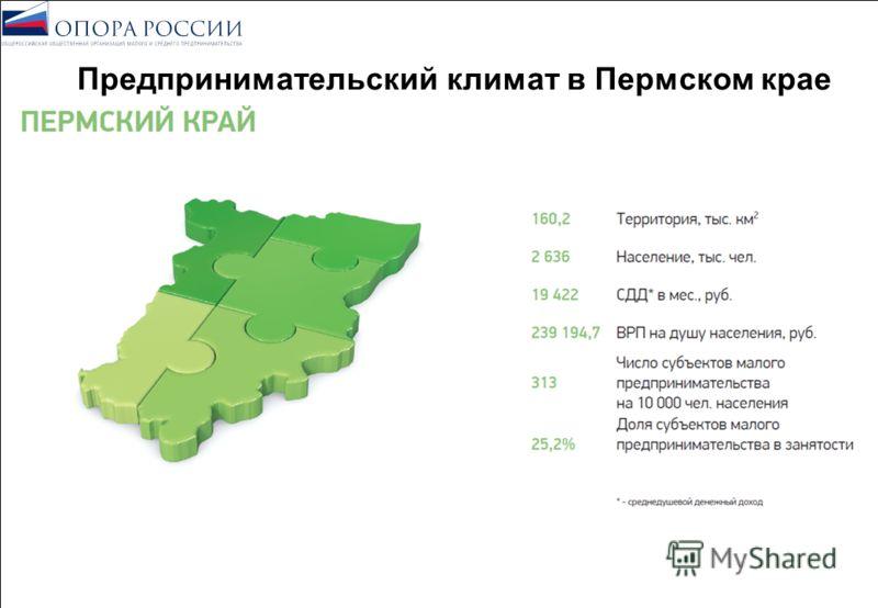 Предпринимательский климат в Пермском крае