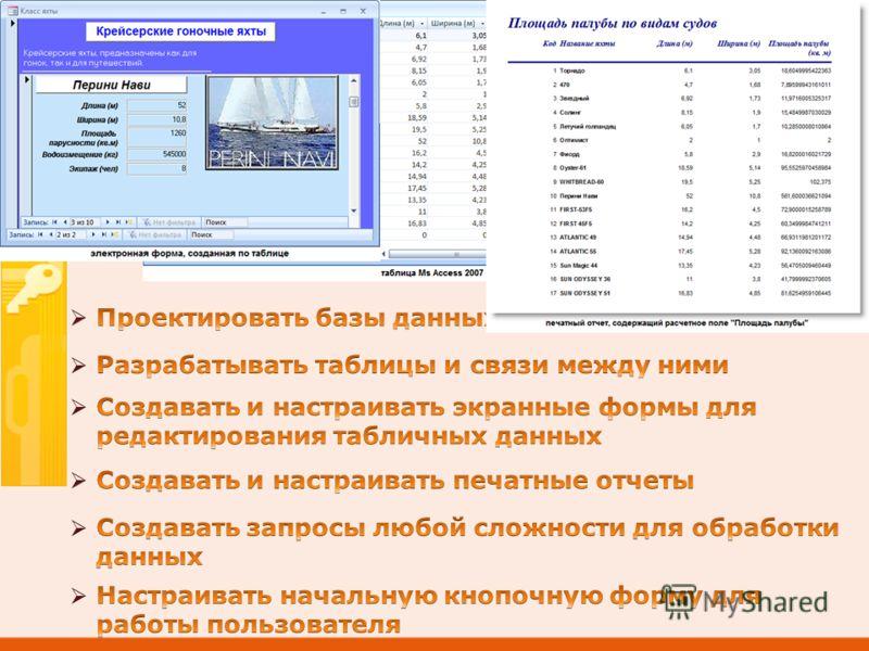 Цель обучения: Научиться работать с базами данных Ms Access 2007