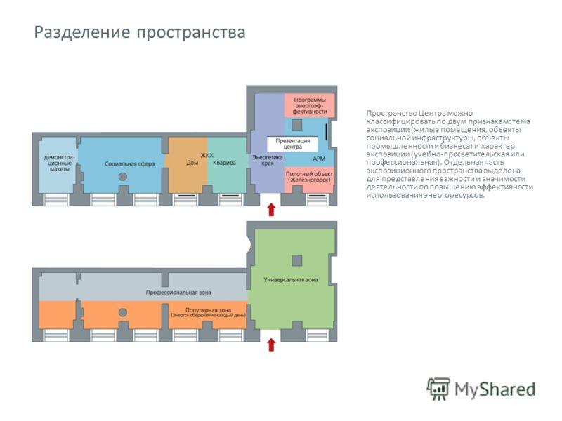 Разделение пространства Пространство Центра можно классифицировать по двум признакам: тема экспозиции (жилые помещения, объекты социальной инфраструктуры, объекты промышленности и бизнеса) и характер экспозиции (учебно-просветительская или профессион