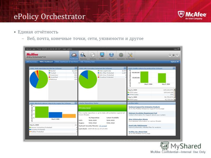 McAfee ConfidentialInternal Use Only ePolicy Orchestrator Единая отчётность –Веб, почта, конечные точки, сети, уязвимости и другое