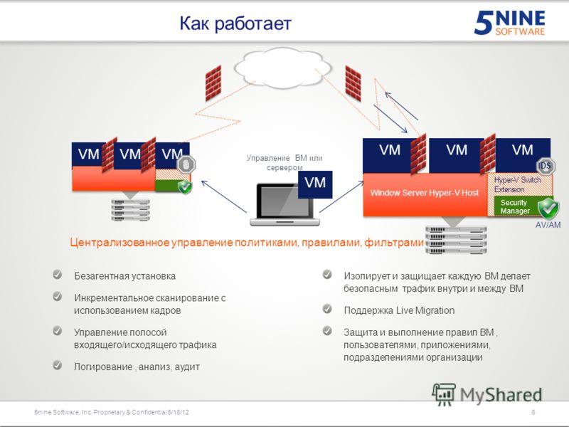 Почему предусмотрительные руководители IT выбирают 5nine Software, Inc. Proprietary & Confidential5 С самого начала с Windows Server Hyper-V Оптимизировано для Hyper-V Расширяет функции Hyper-V vSwitch и WFP Безагентная безопасность Дополнительный ур