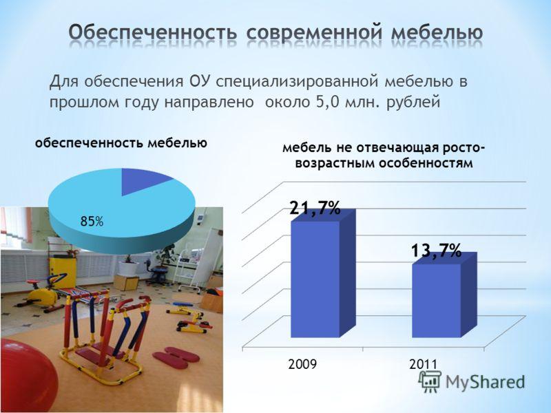 Для обеспечения ОУ специализированной мебелью в прошлом году направлено около 5,0 млн. рублей