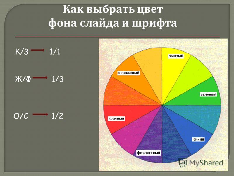 Как выбрать цвет фона слайда и шрифта К/З 1/1 Ж/Ф 1/3 О/С 1/2