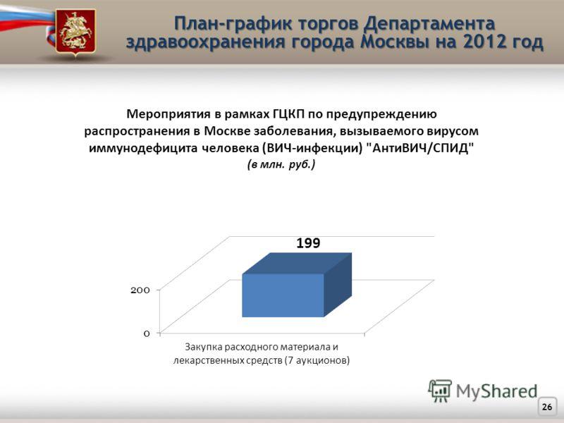 План-график торгов Департамента здравоохранения города Москвы на 2012 год 26