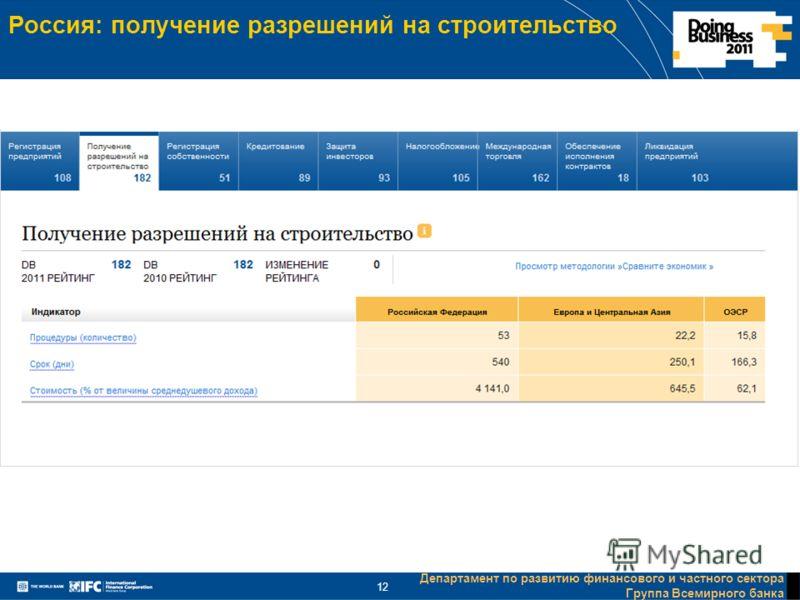 Департамент по развитию финансового и частного сектора Группа Всемирного банка 12 Россия: получение разрешений на строительство
