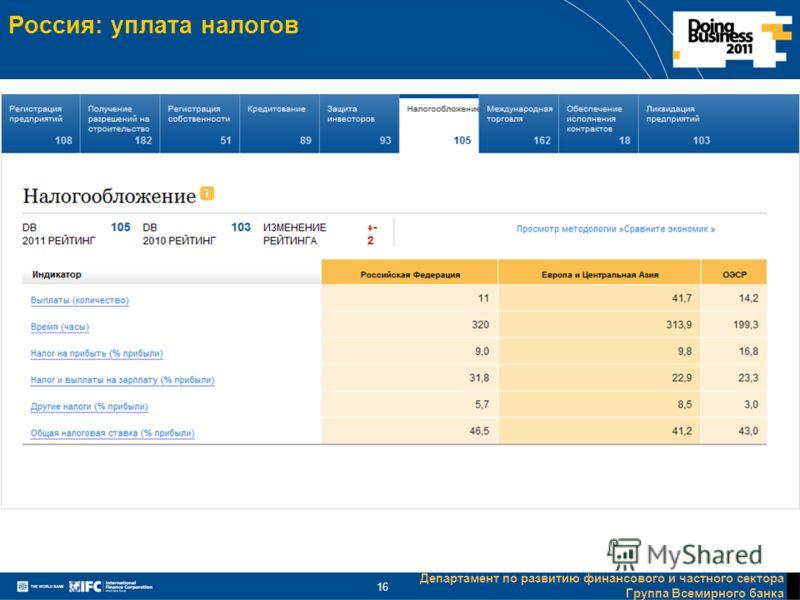Департамент по развитию финансового и частного сектора Группа Всемирного банка 16 Россия: уплата налогов