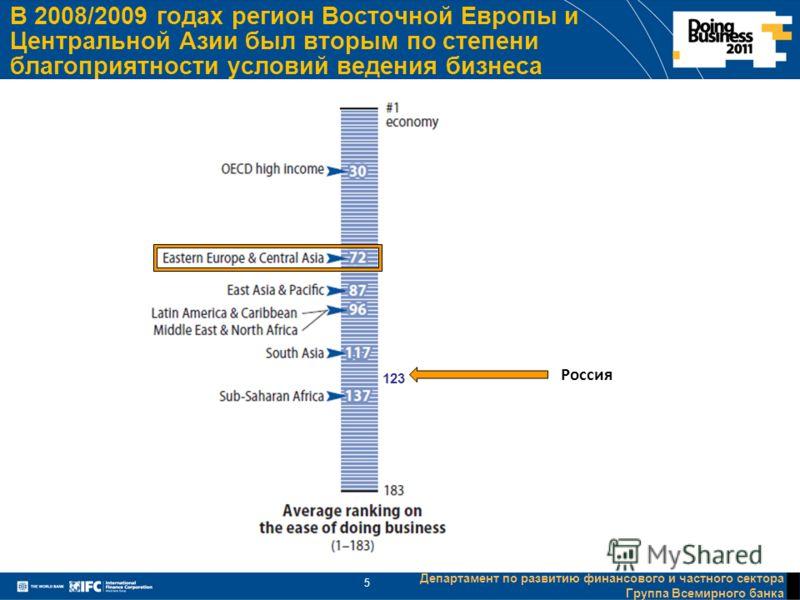 5 Департамент по развитию финансового и частного сектора Группа Всемирного банка В 2008/2009 годах регион Восточной Европы и Центральной Азии был вторым по степени благоприятности условий ведения бизнеса 123 Россия