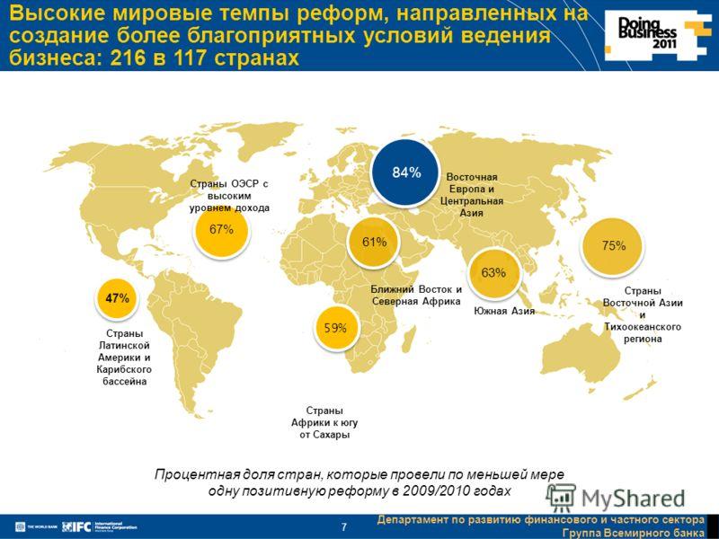 Департамент по развитию финансового и частного сектора Группа Всемирного банка 7 Процентная доля стран, которые провели по меньшей мере одну позитивную реформу в 2009/2010 годах 84% 61% 63% 75% 59% 47% 67% Страны ОЭСР с высоким уровнем дохода Восточн