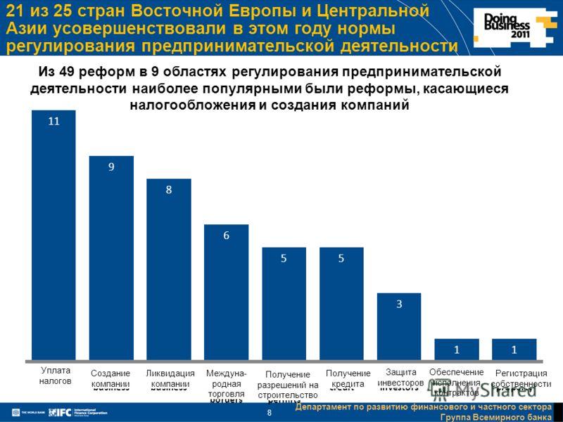 Департамент по развитию финансового и частного сектора Группа Всемирного банка 8 21 из 25 стран Восточной Европы и Центральной Азии усовершенствовали в этом году нормы регулирования предпринимательской деятельности Из 49 реформ в 9 областях регулиров