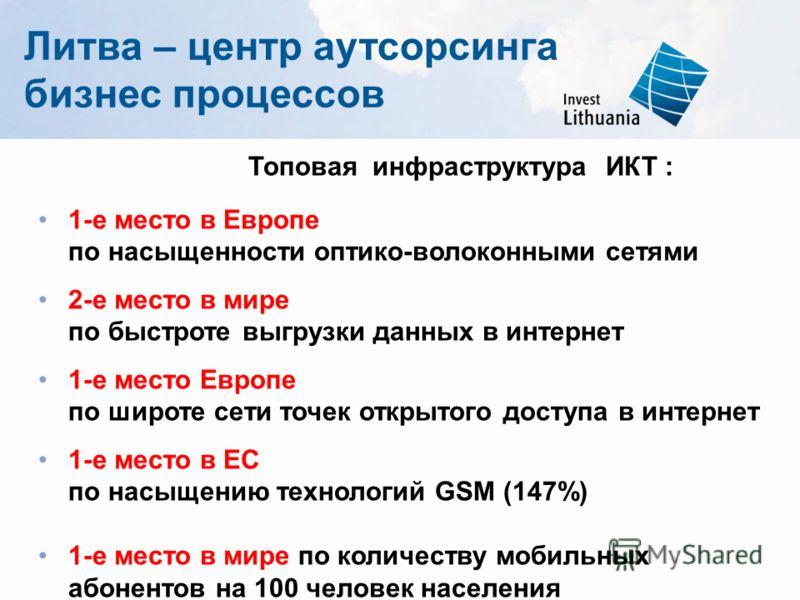 Литва – центр аутсорсинга бизнес процессов Топовая инфраструктура ИКТ : 1-е место в Европе по насыщенности оптико-волоконными сетями 2-е место в мире по быстроте выгрузки данных в интернет 1-е место Европe по широте сети точек открытого доступа в инт