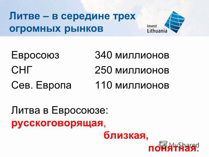 Литве – в середине трех огромных рынков Евросоюз340 миллионов СНГ250 миллионов Сев. Европа110 миллионов Литва в Евросоюзе: русскоговорящая, близкая, понятная.