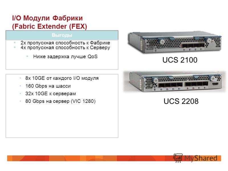 Выгоды I/O Модули Фабрики (Fabric Extender (FEX) 8x 10GE от каждого I/O модуля 160 Gbps на шасси 32x 10GE к серверам 80 Gbps на сервер (VIC 1280) 2х пропускная способность к Фабрике 4х пропускная способность к Серверу Ниже задержка лучше QoS UCS 2100