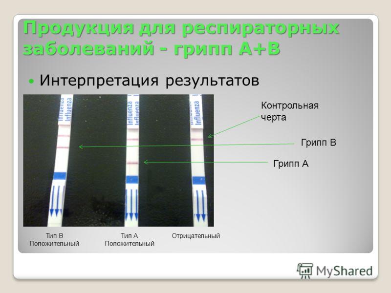 Продукция для респираторных заболеваний - грипп А+В Интерпретация результатов Контрольная черта Грипп В Грипп А Тип В Положительный Тип А Положительный Отрицательный