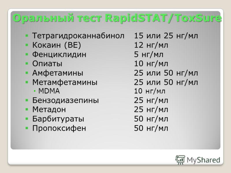 Оральный тест RapidSTAT/ToxSure Тетрагидроканнабинол15 или 25 нг/мл Кокаин (BE)12 нг/мл Фенциклидин5 нг/мл Опиаты10 нг/мл Амфетамины25 или 50 нг/мл Метамфетамины25 или 50 нг/мл MDMA10 нг/мл Бензодиазепины25 нг/мл Метадон25 нг/мл Барбитураты50 нг/мл П