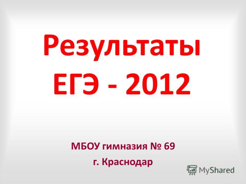 Результаты ЕГЭ - 2012 МБОУ гимназия 69 г. Краснодар